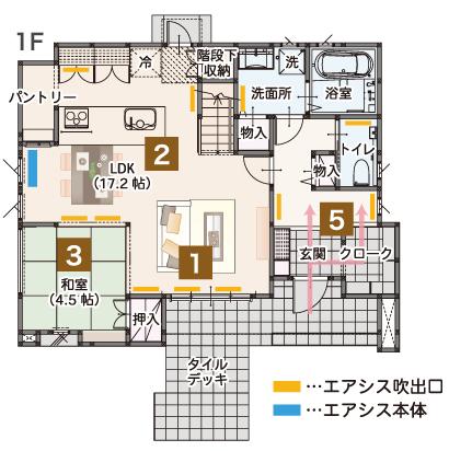 水戸市ガーデンヒルズ赤塚リアルサイズ展示場