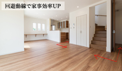 2日間限定公開 お客様邸「働くママが楽になる!時短&収納の家」見学会(土浦市)