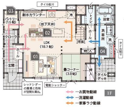 神栖市平泉NHまちかどプレミアム展示場